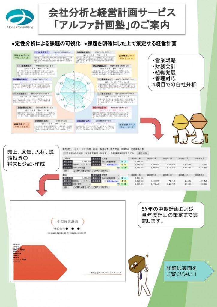 最新版「アルファ計画塾」20201007作成 (1)