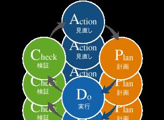 plan_MAS_img