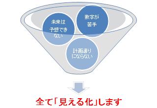 plan_img1
