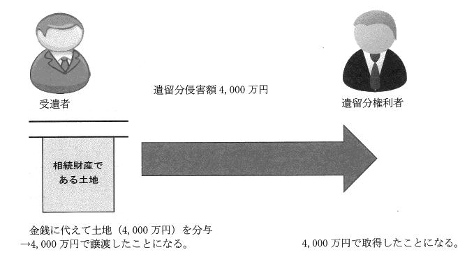 vol.302民法の改正における取扱い