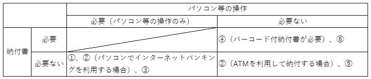 vol.313に挿入する図