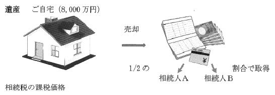 vol.330換価分割の図(訂正後)