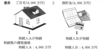 vol.330現物分割の図